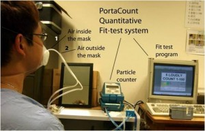 Portacount fit-testing