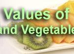 Veggies and Fruits: Here Is Bilingual Nutrition Data